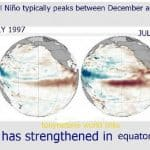 What is El Niño and What are Causes and Effects of El Niño