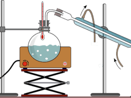 chemistry-distillation-experiment